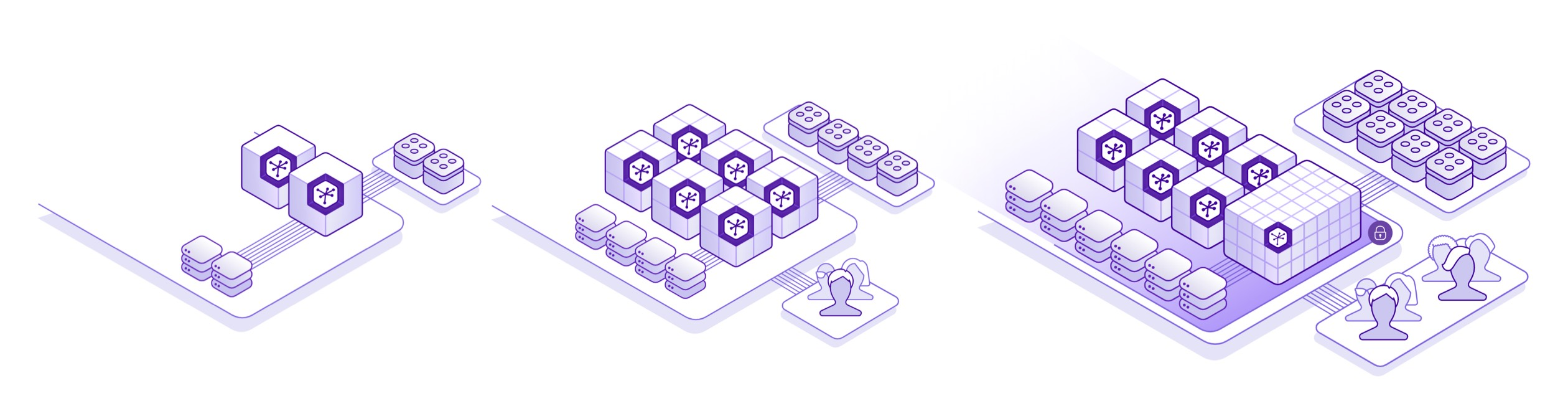 A visualisation of the options for growth with Heroku, featuring databases, apps, and teams